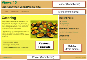 A page styled with a Content Template, showing also the theme elements