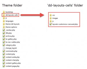 layouts-custom-row-folder-structure