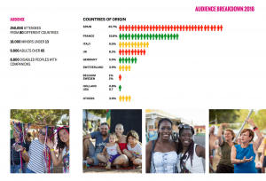 Rototom Audience Breakdown 2016 - press material from Rototom archives
