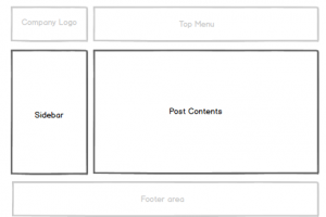 Single Post with child layout inside the parent layout